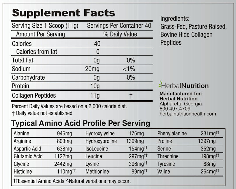 Collagen Peptides Facts