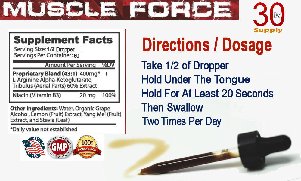 Muscle Force Extreme Directions Dosage