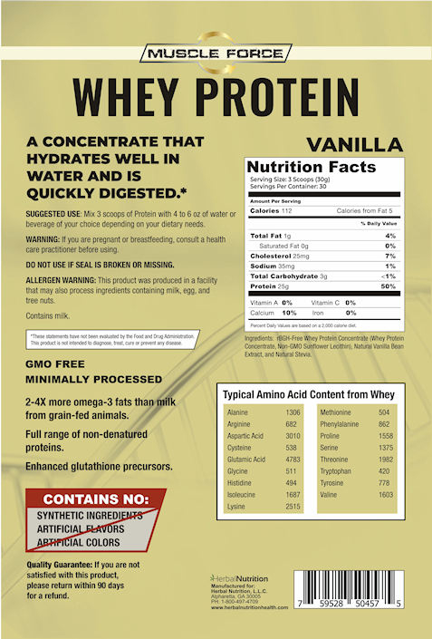 Whey Protein Facts & Directions
