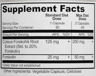 Forskolin Facts